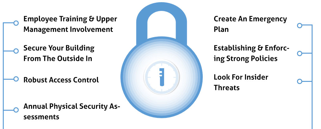 Physical Security Practices